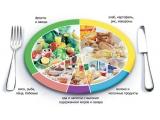 Пляж Малибу - иконка «питание» в Клине